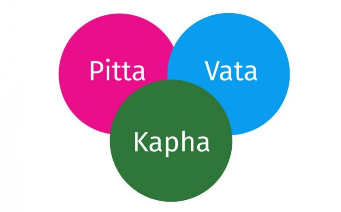 Ayurveda - The Three Doshas – Ekhart Yoga